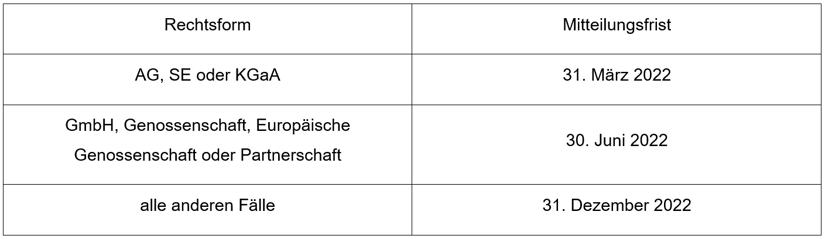 Transparenzregister Briefing Holm Krause